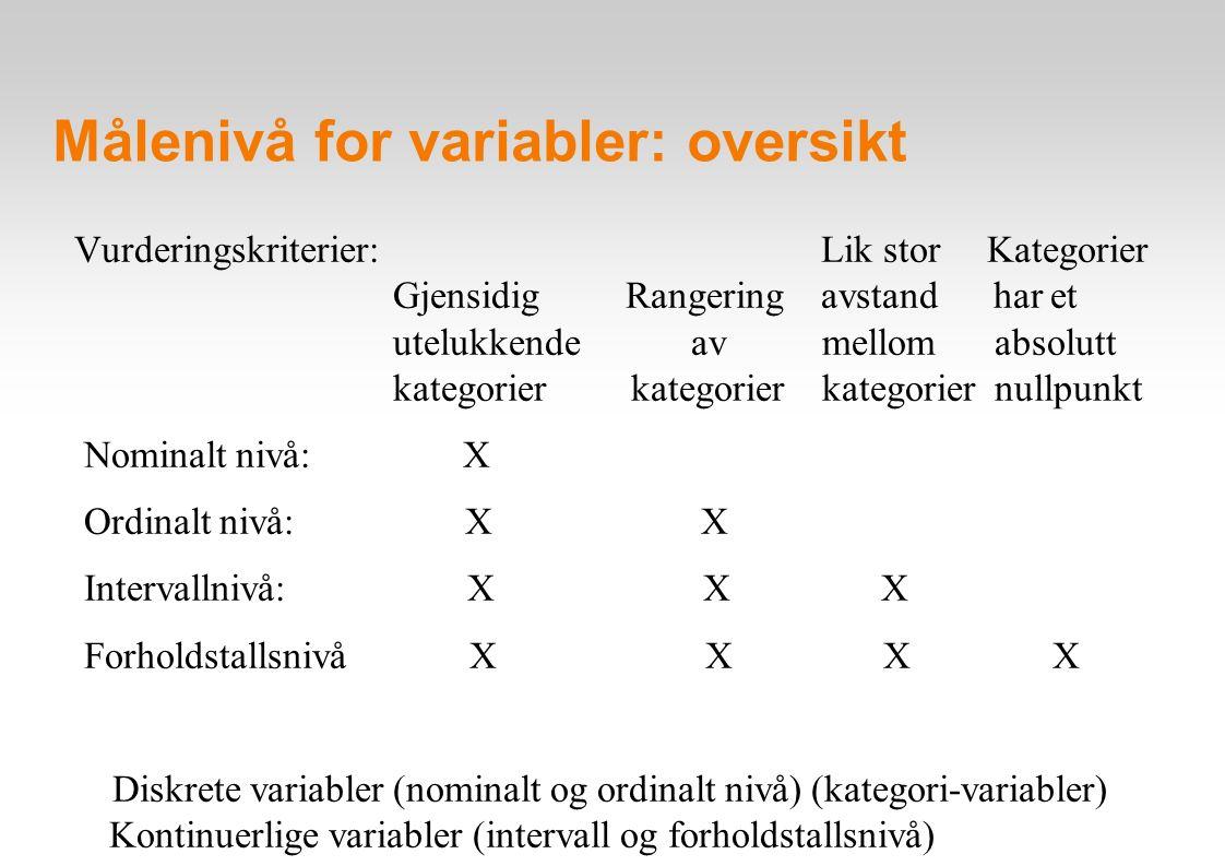 Målenivå for variabler: oversikt