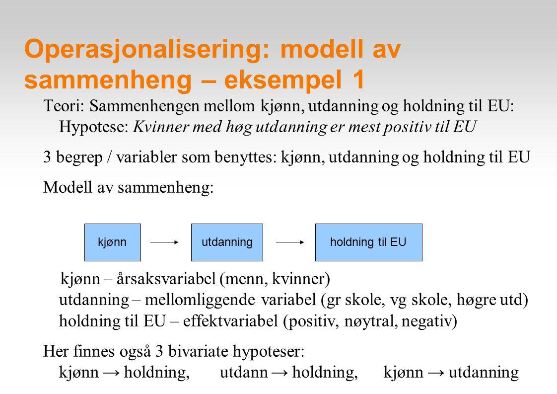 Operasjonalisering: modell av sammenheng – eksempel 1
