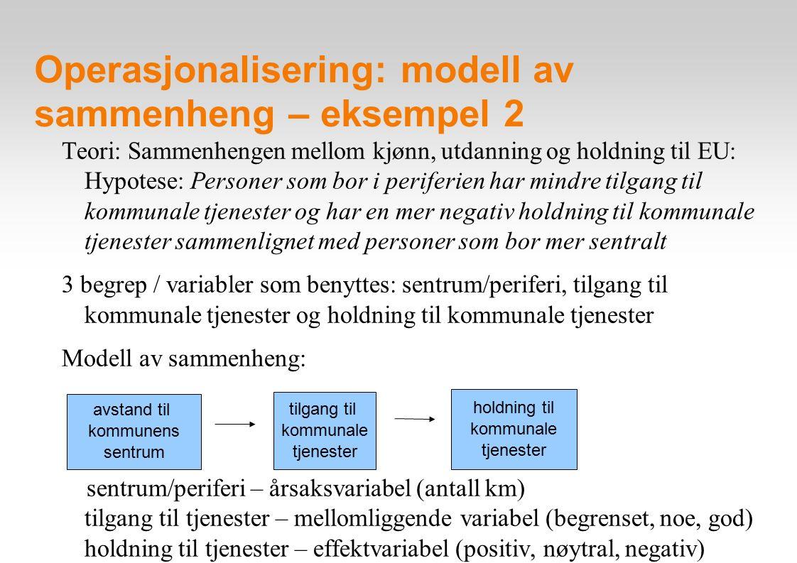 Operasjonalisering: modell av sammenheng – eksempel 2