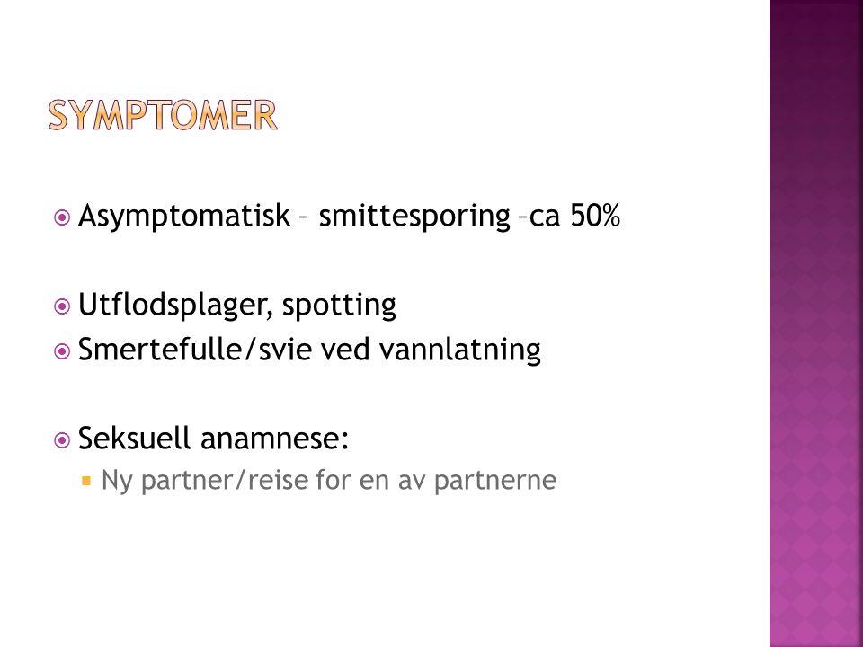 Symptomer Asymptomatisk – smittesporing –ca 50%
