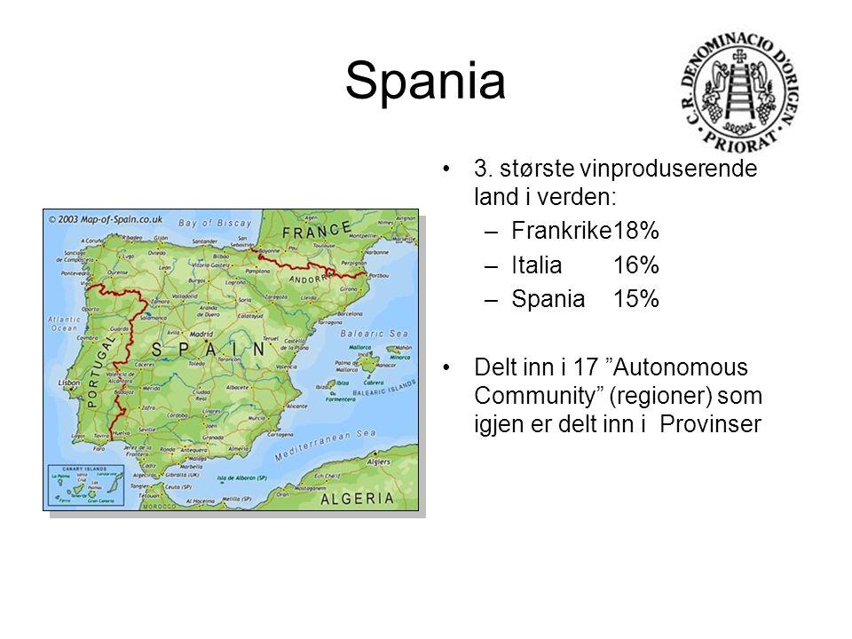 Spania 3. største vinproduserende land i verden: Frankrike 18%