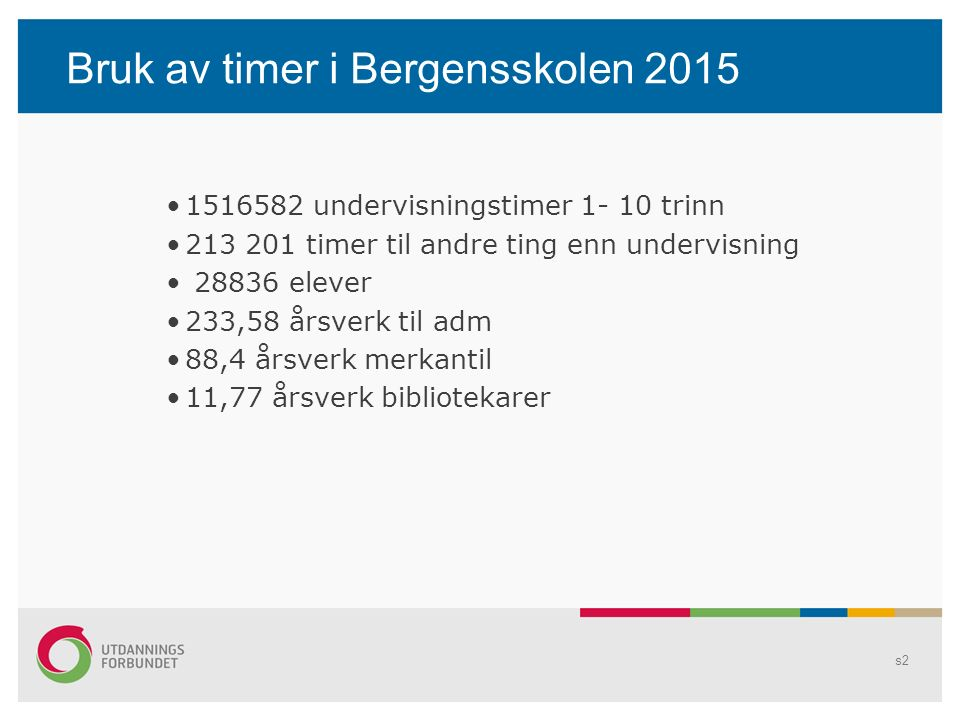 Bruk av timer i Bergensskolen 2015