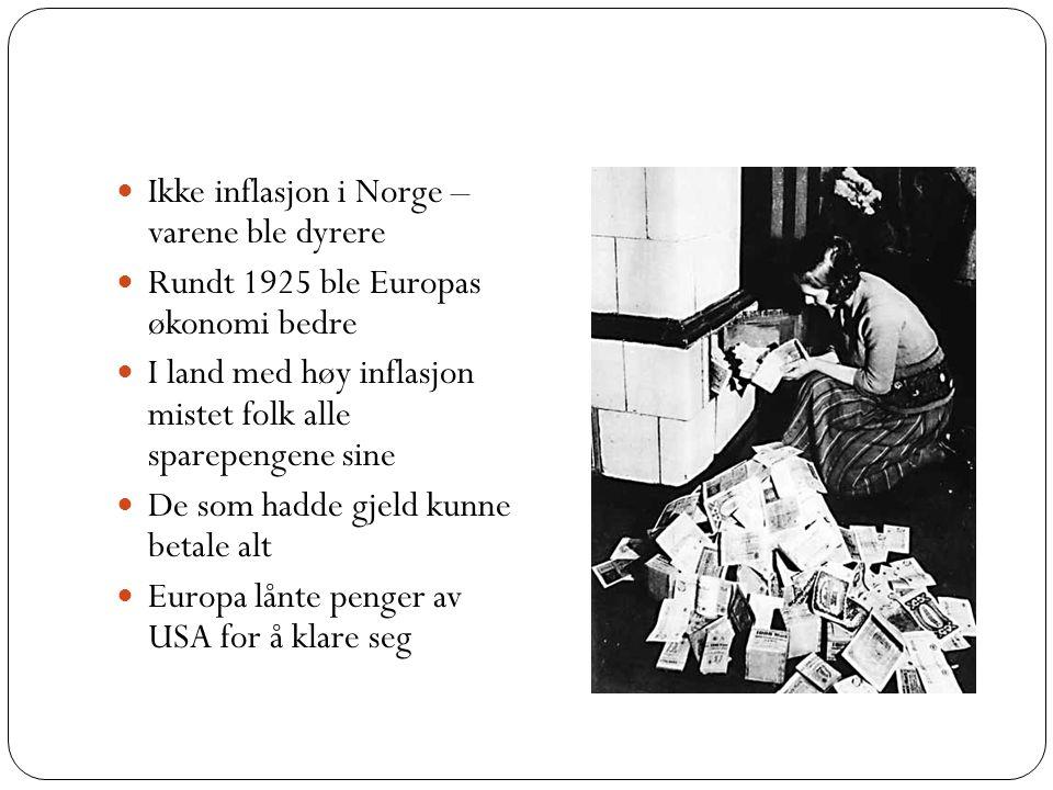 Ikke inflasjon i Norge – varene ble dyrere