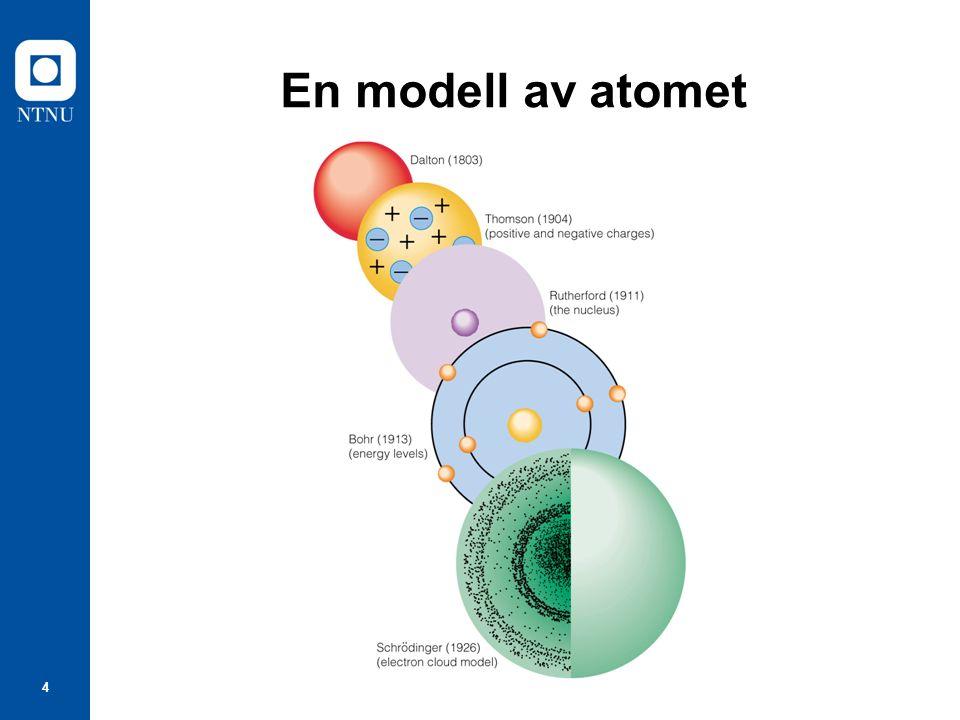 En modell av atomet Som vi ser så har vår forståelse av atomet endret seg opp gjennom årene.