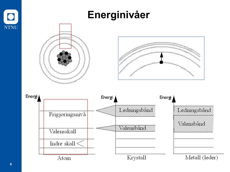 Energinivåer