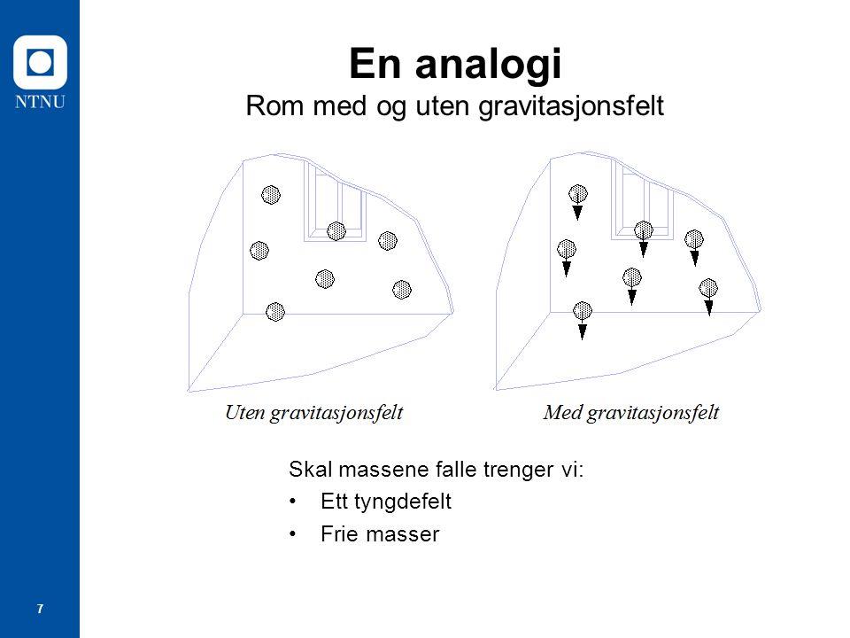 En analogi Rom med og uten gravitasjonsfelt