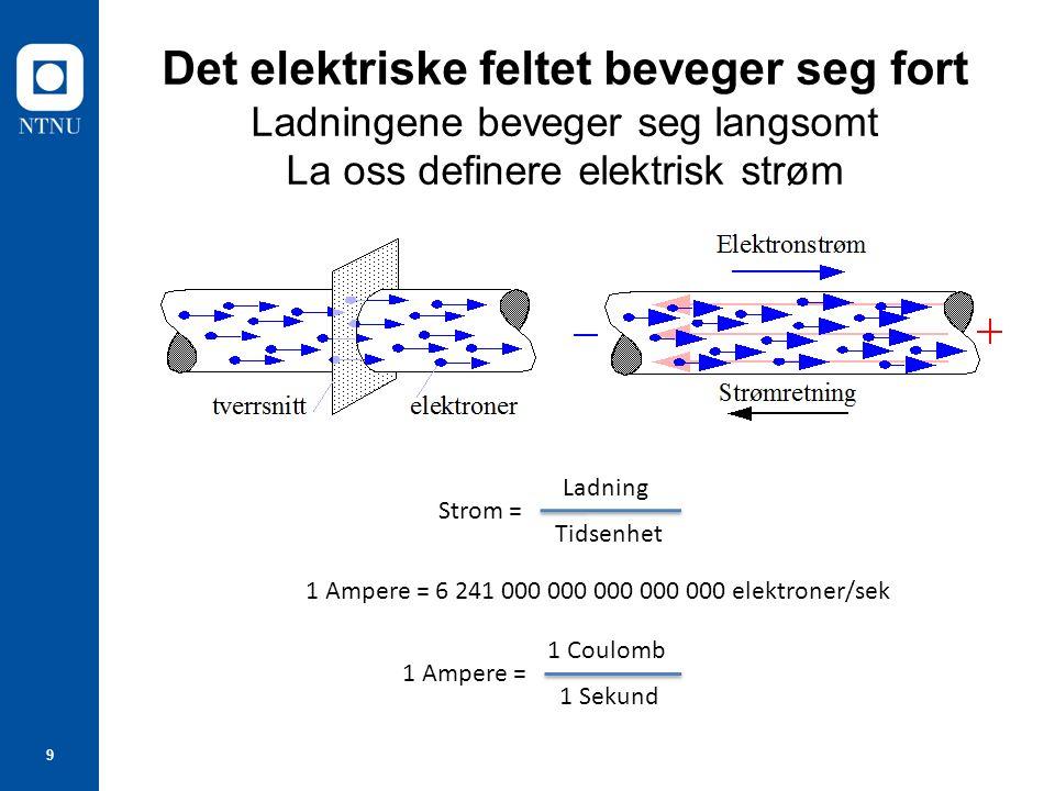 Det elektriske feltet beveger seg fort Ladningene beveger seg langsomt La oss definere elektrisk strøm