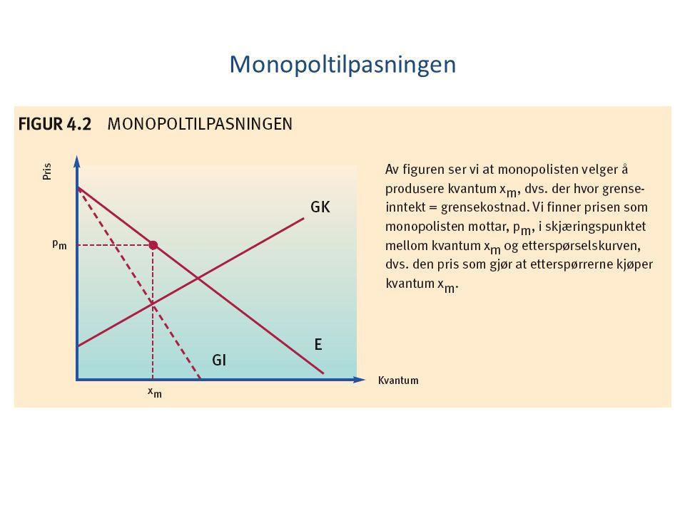 Monopoltilpasningen