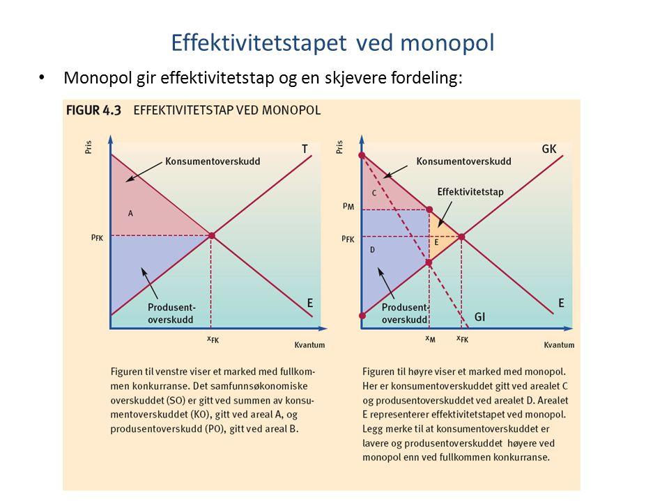 Effektivitetstapet ved monopol