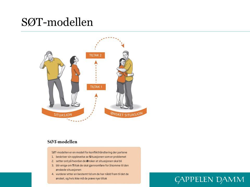 SØT-modellen