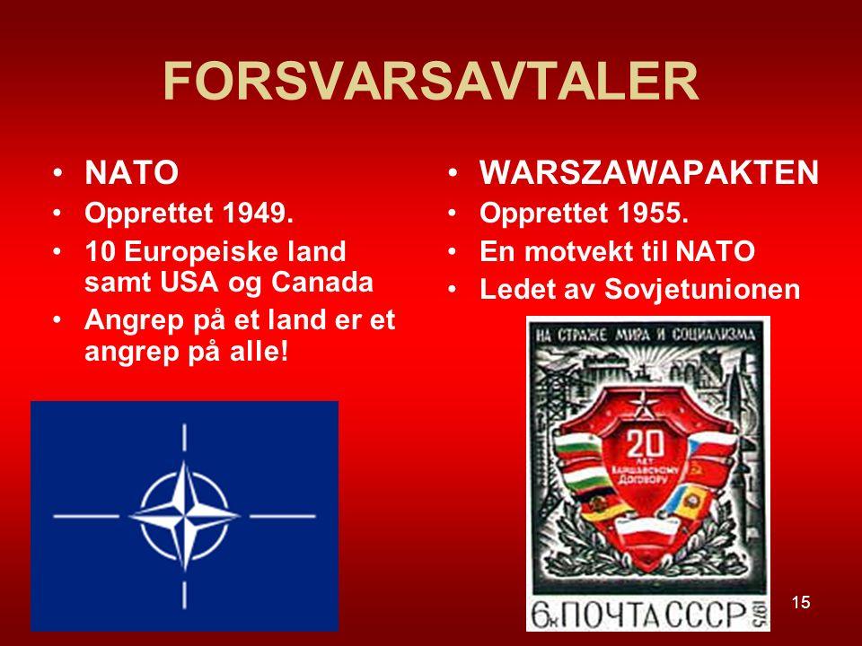 FORSVARSAVTALER NATO WARSZAWAPAKTEN Opprettet 1949.