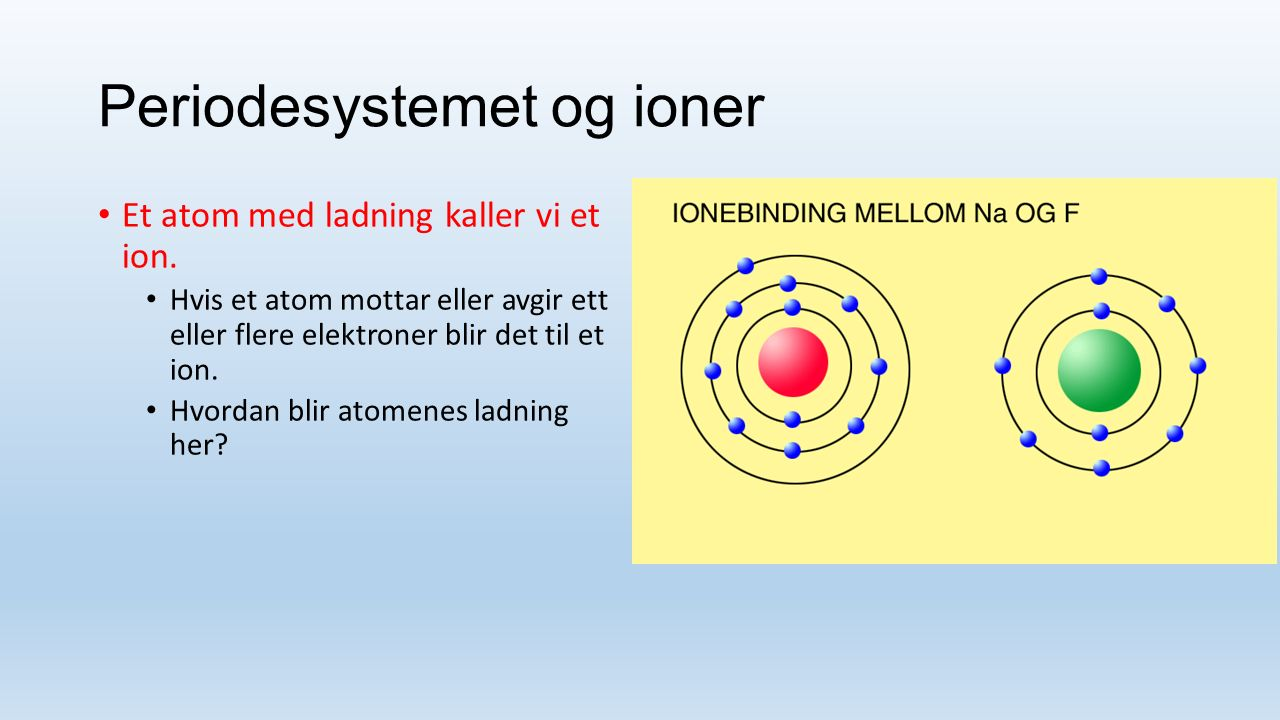 Periodesystemet og ioner