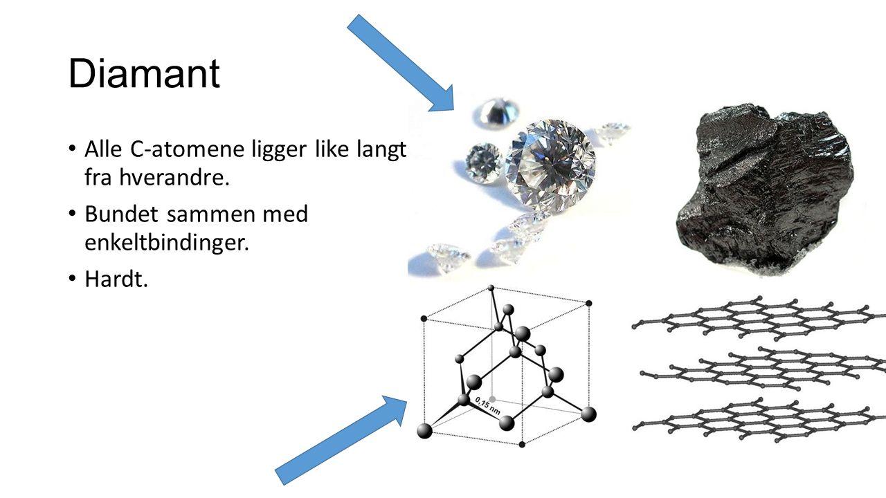 Diamant Alle C-atomene ligger like langt fra hverandre.