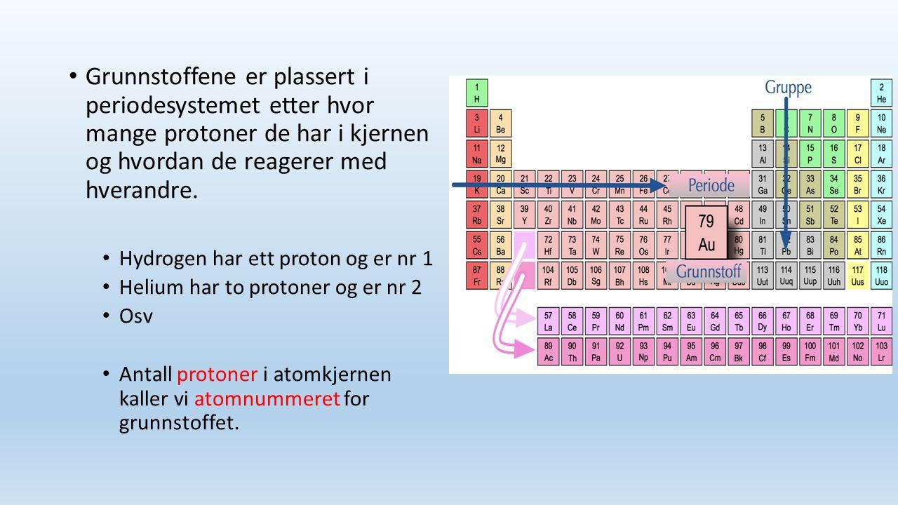 Grunnstoffene er plassert i periodesystemet etter hvor mange protoner de har i kjernen og hvordan de reagerer med hverandre.