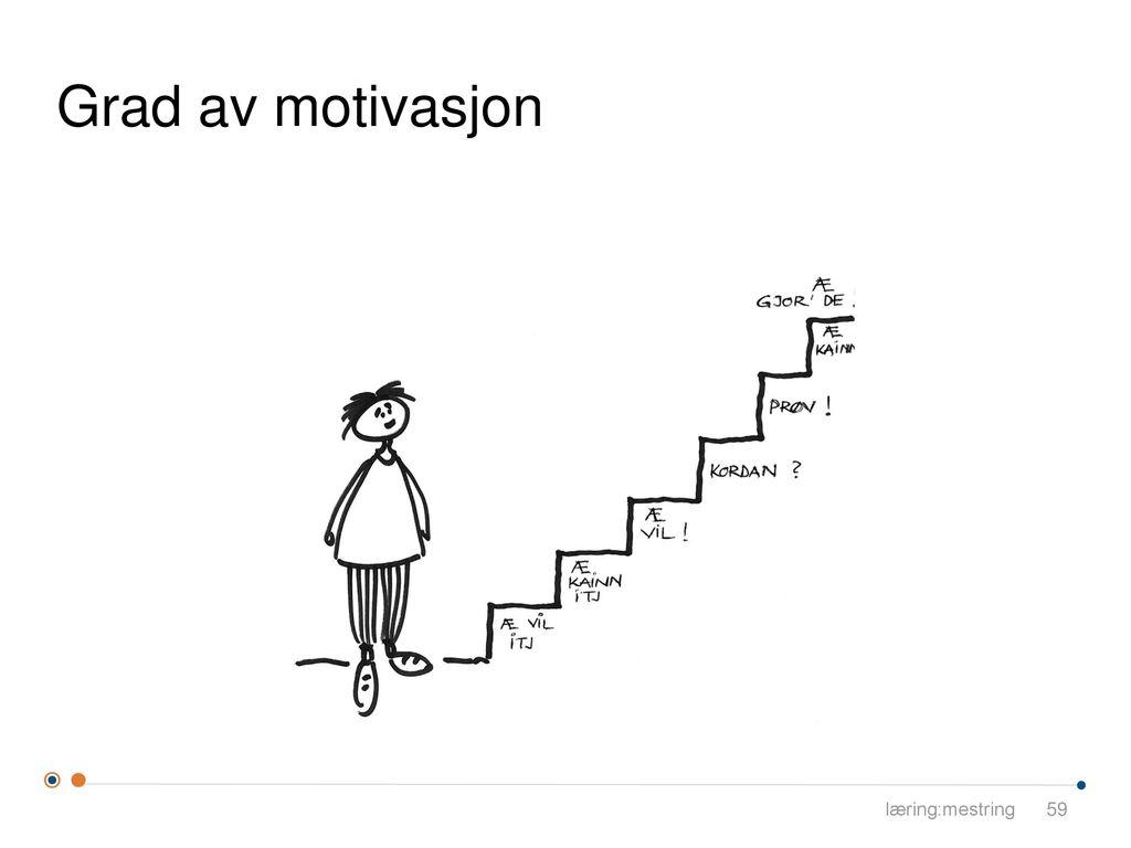 Grad av motivasjon læring:mestring