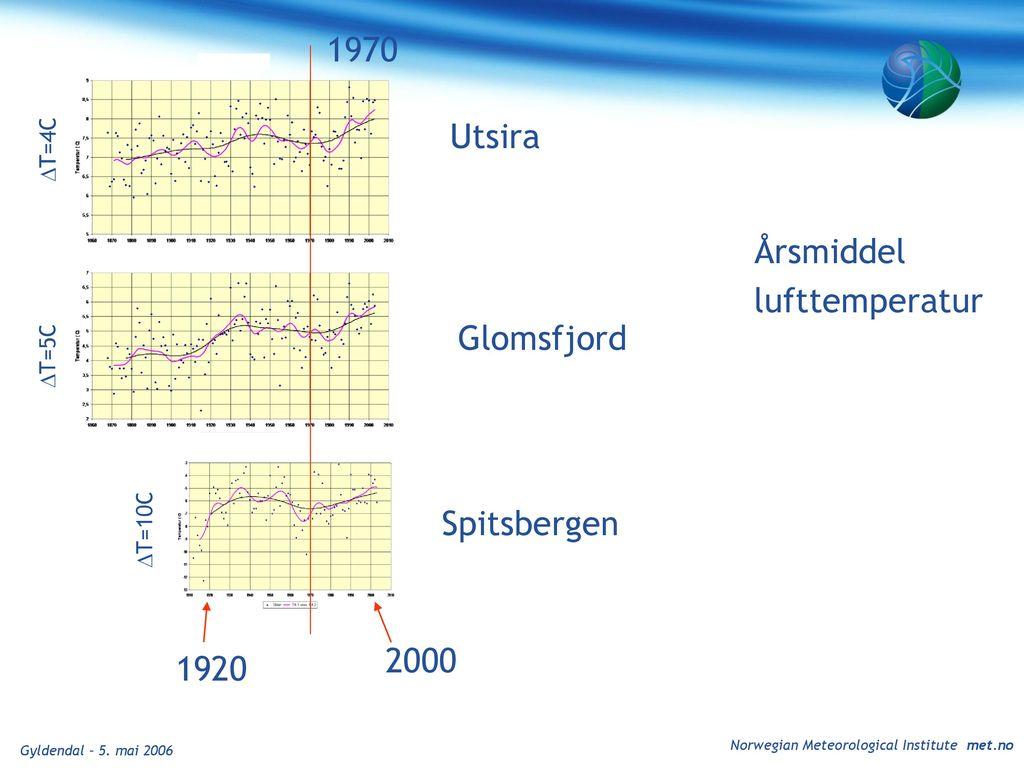 tetthet luft temperatur