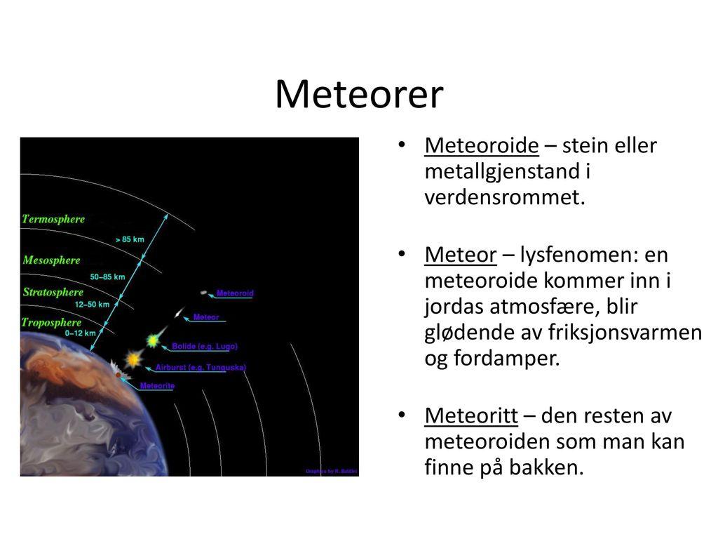 kometer i verdensrommet