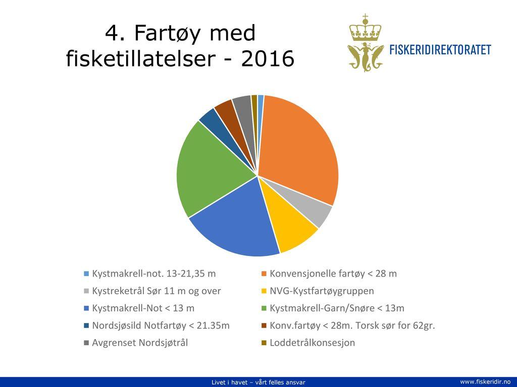 4. Fartøy med fisketillatelser - 2016
