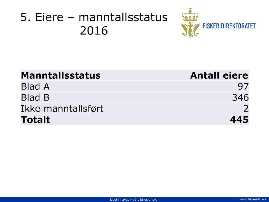 5. Eiere – manntallsstatus 2016