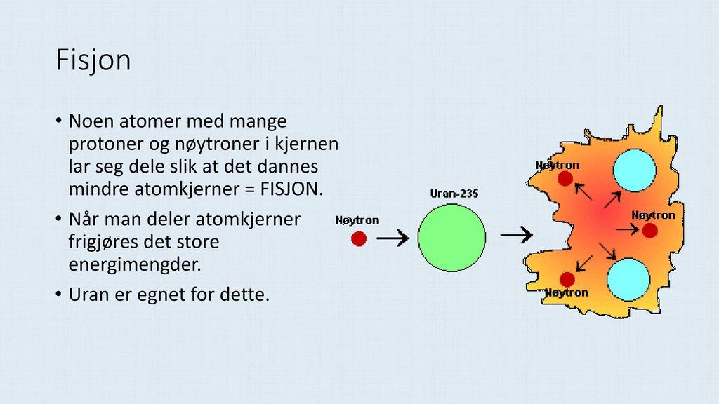 Fisjon Noen atomer med mange protoner og nøytroner i kjernen lar seg dele slik at det dannes mindre atomkjerner = FISJON.