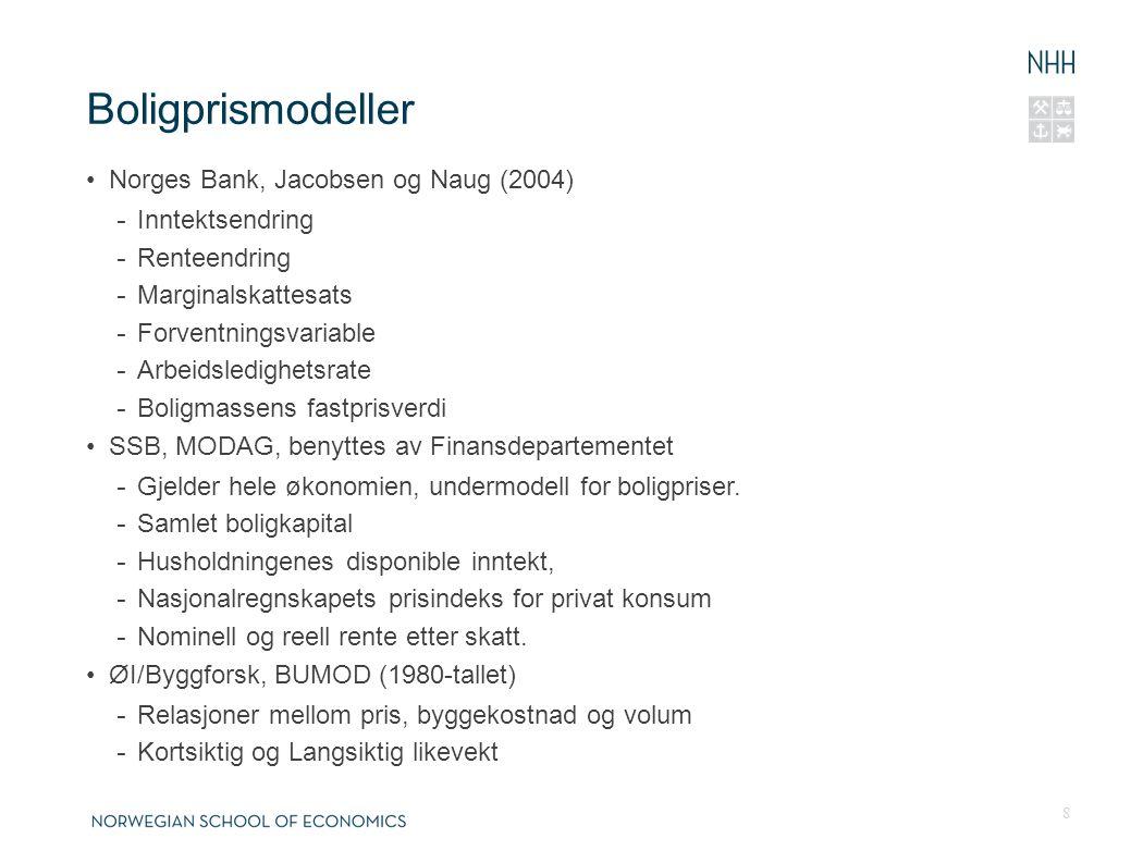 Boligprismodeller Norges Bank, Jacobsen og Naug (2004) Inntektsendring