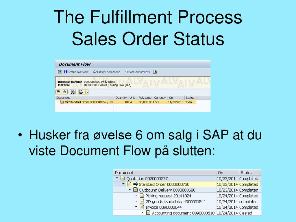 The Fulfillment Process Sales Order Status