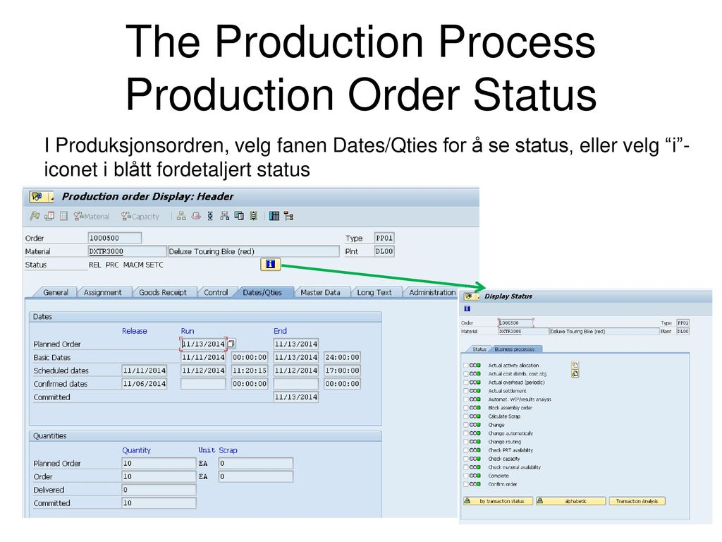 The Production Process Production Order Status