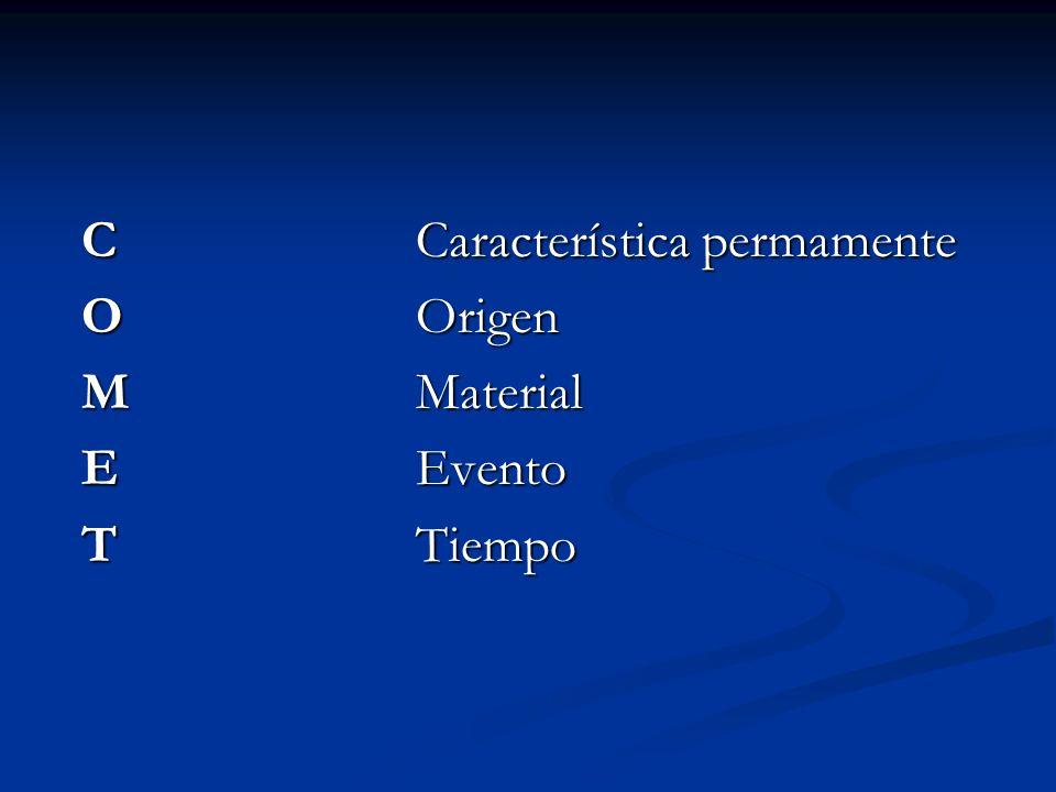 C O M E T Característica permamente Origen Material Evento Tiempo