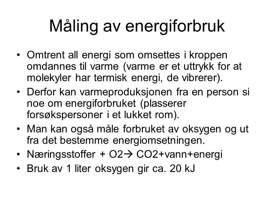 Måling av energiforbruk