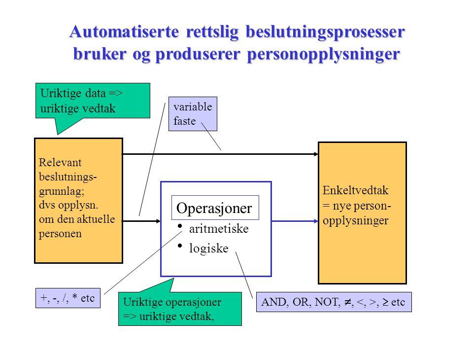 Automatiserte rettslig beslutningsprosesser bruker og produserer personopplysninger