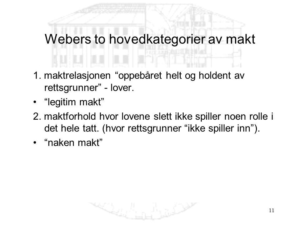 Webers to hovedkategorier av makt