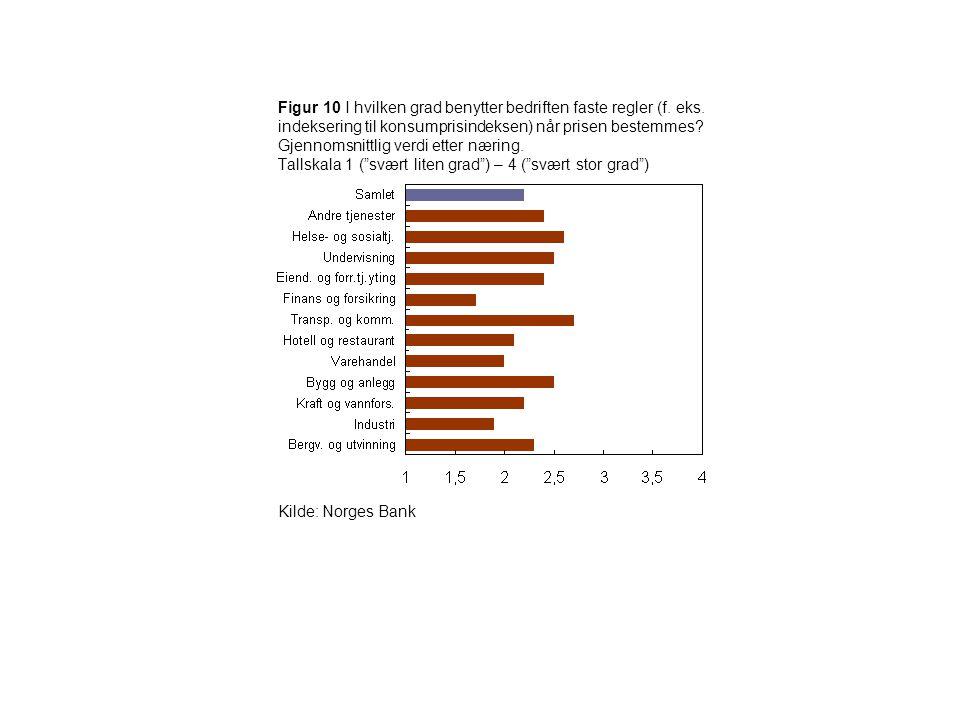 Figur 10 I hvilken grad benytter bedriften faste regler (f. eks
