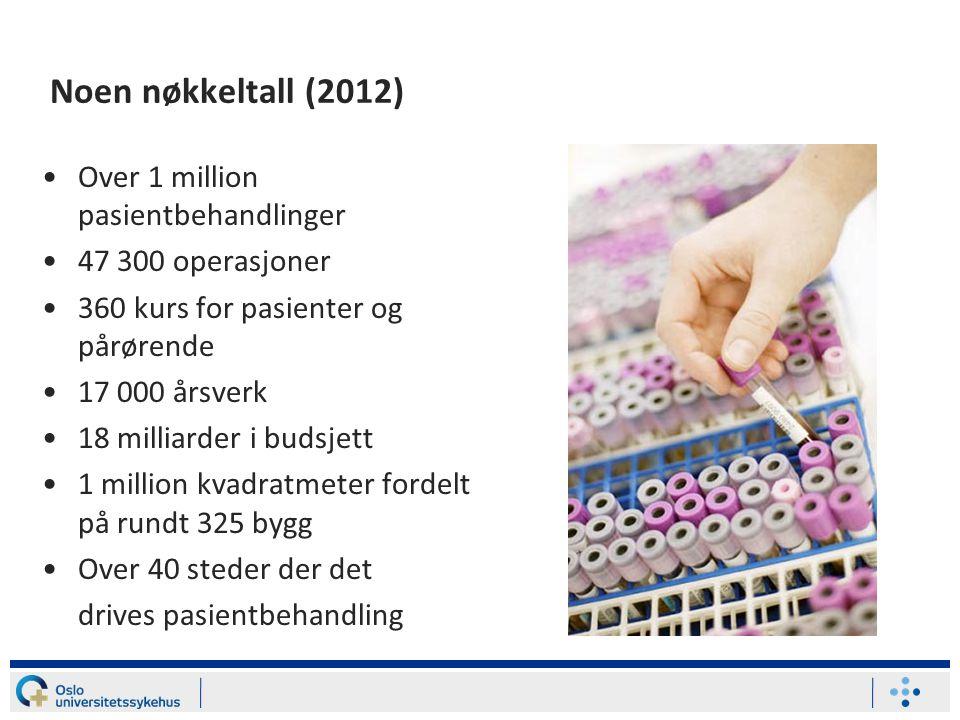Noen nøkkeltall (2012) Over 1 million pasientbehandlinger