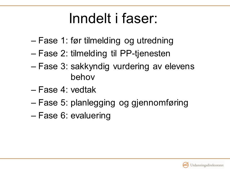 Inndelt i faser: Fase 1: før tilmelding og utredning