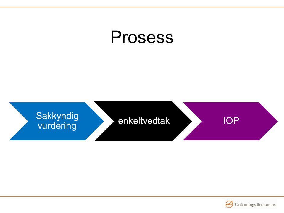 Prosess Sakkyndig vurdering enkeltvedtak IOP