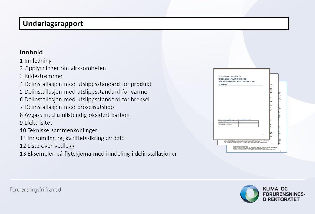 Underlagsrapport Innhold 1 Innledning 2 Opplysninger om virksomheten