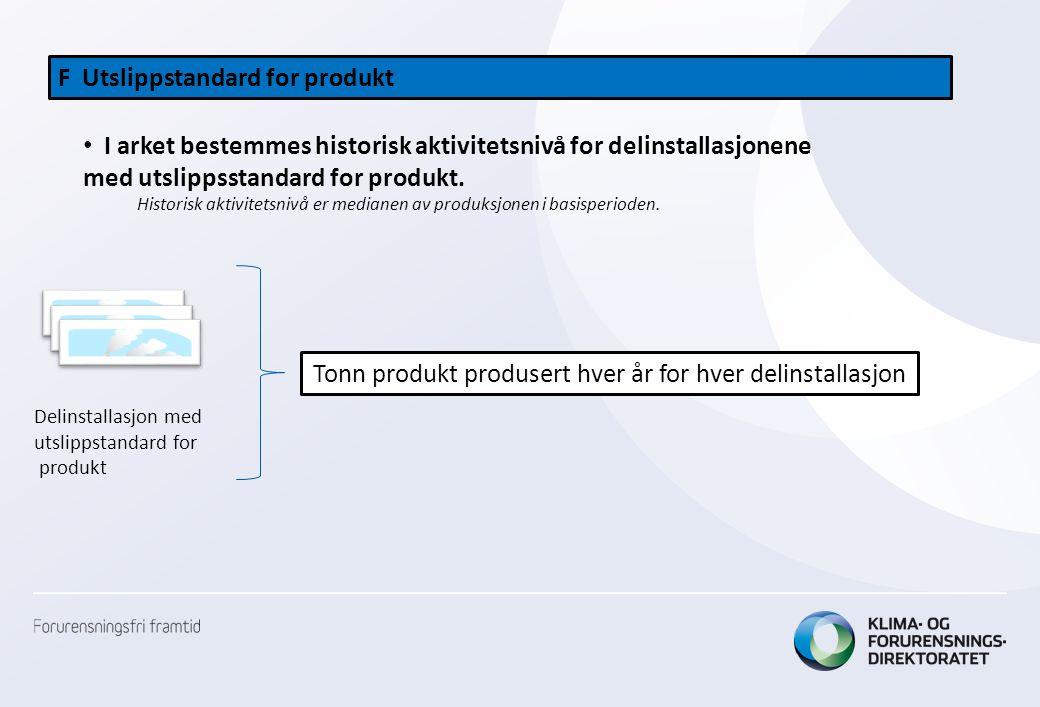 Tonn produkt produsert hver år for hver delinstallasjon