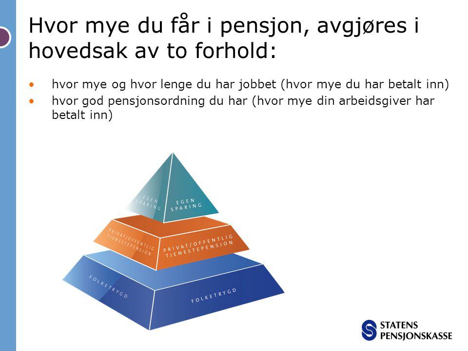 Hvor mye du får i pensjon, avgjøres i hovedsak av to forhold: