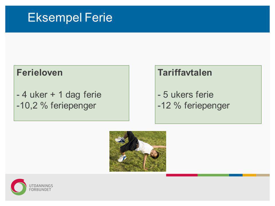 Eksempel Ferie Ferieloven - 4 uker + 1 dag ferie -10,2 % feriepenger