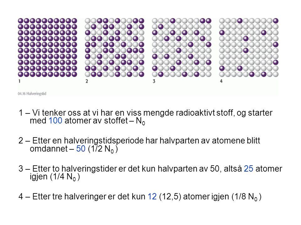 1 – Vi tenker oss at vi har en viss mengde radioaktivt stoff, og starter med 100 atomer av stoffet – N0