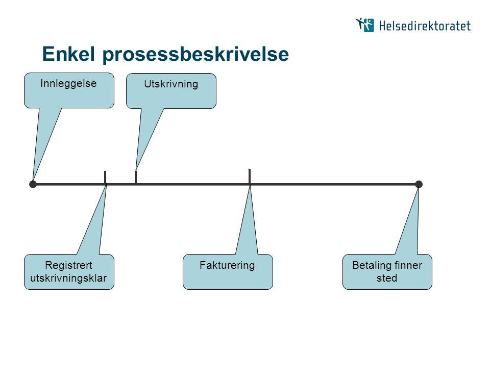 Enkel prosessbeskrivelse