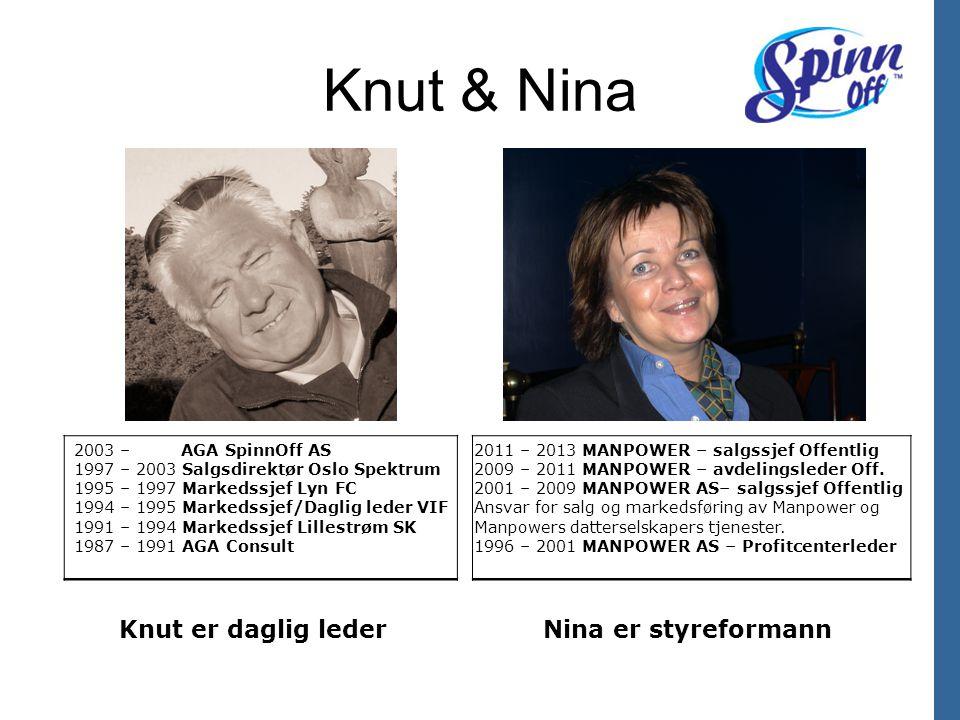 Knut & Nina Knut er daglig leder Nina er styreformann