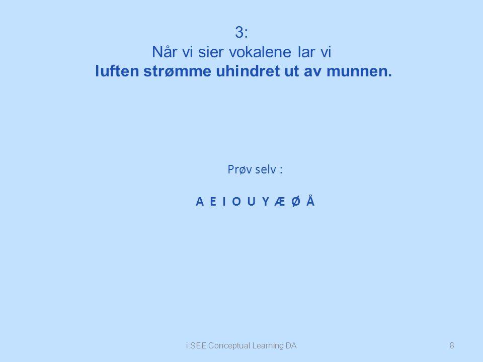 3: Når vi sier vokalene lar vi luften strømme uhindret ut av munnen.