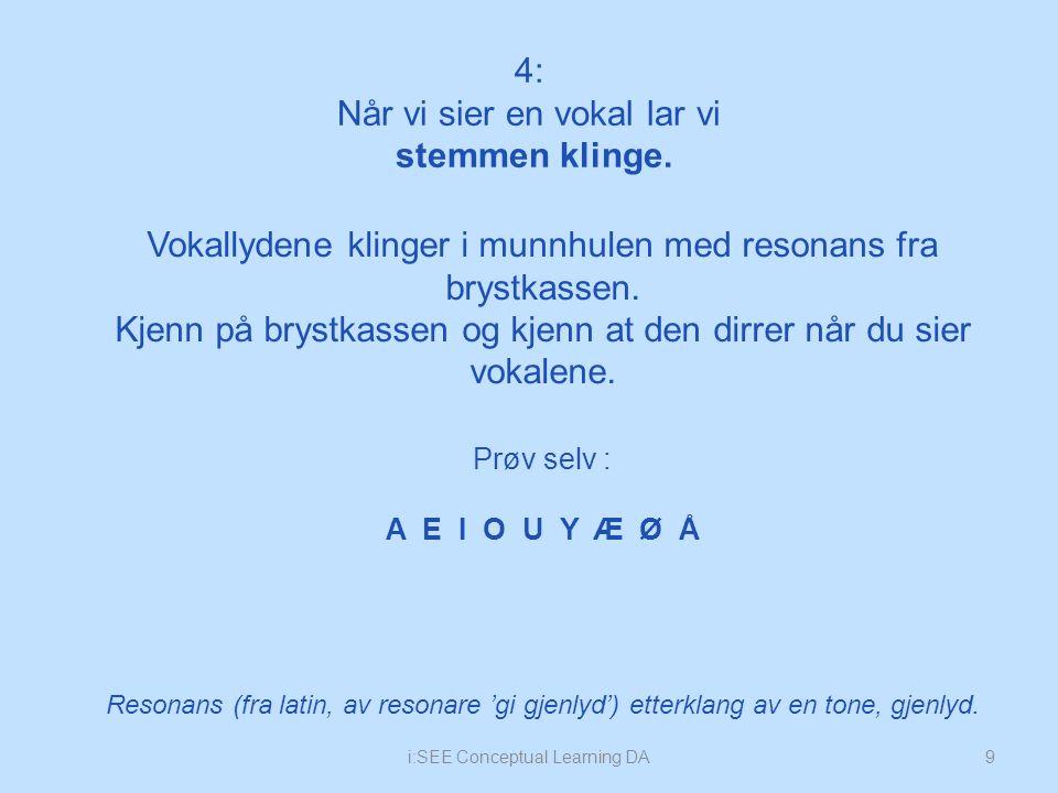 4: Når vi sier en vokal lar vi stemmen klinge.