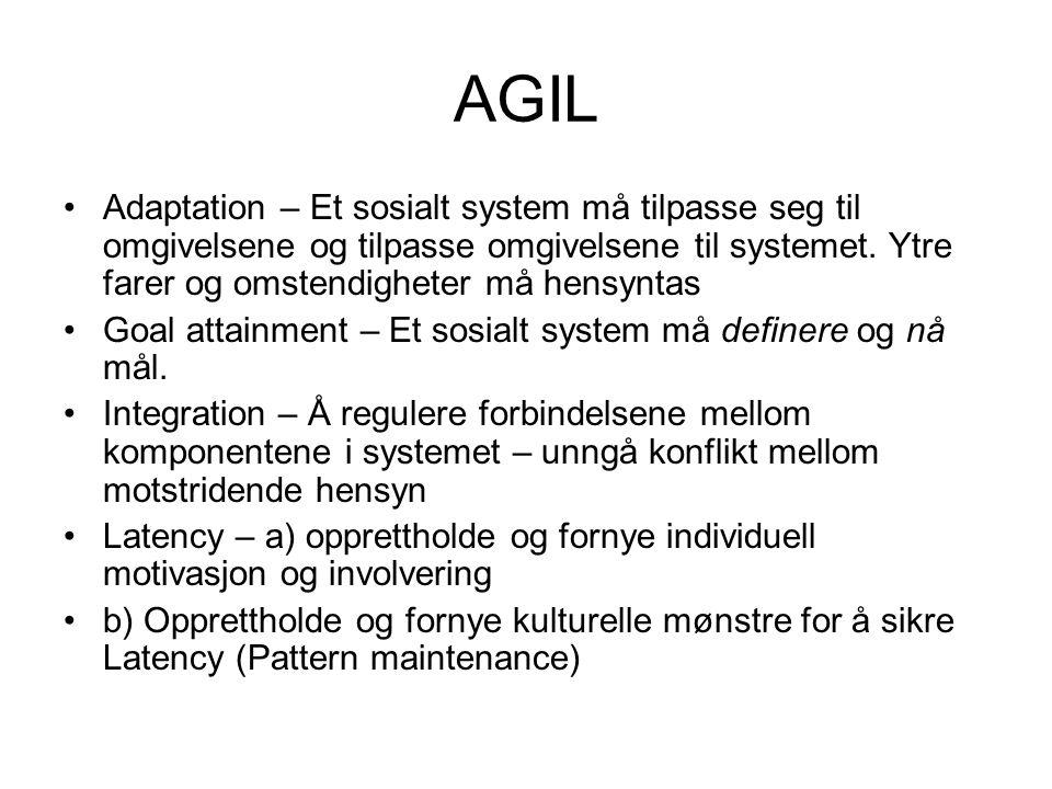 AGIL Adaptation – Et sosialt system må tilpasse seg til omgivelsene og tilpasse omgivelsene til systemet. Ytre farer og omstendigheter må hensyntas.
