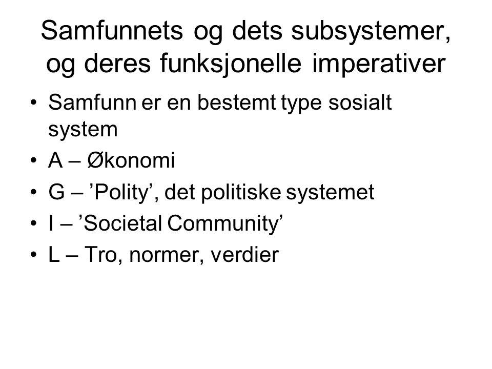 Samfunnets og dets subsystemer, og deres funksjonelle imperativer