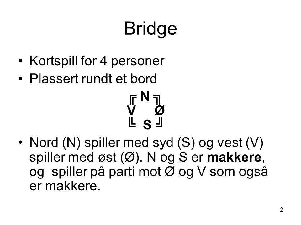 Bridge Kortspill for 4 personer Plassert rundt et bord ╔ N ╗ V Ø ╚ S ╝