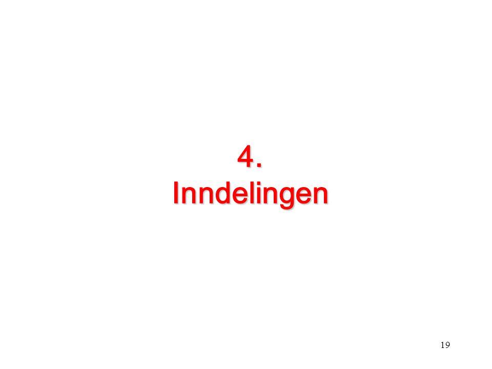 4. Inndelingen