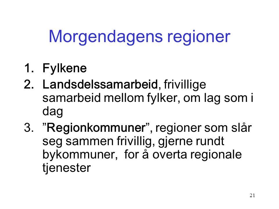 Morgendagens regioner