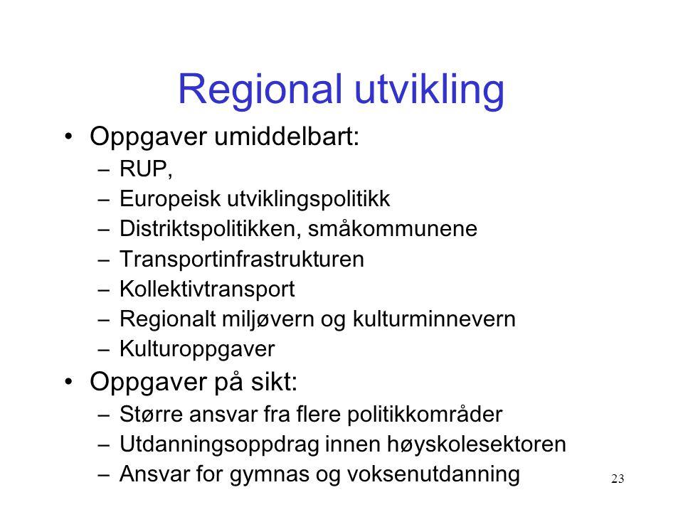 Regional utvikling Oppgaver umiddelbart: Oppgaver på sikt: RUP,